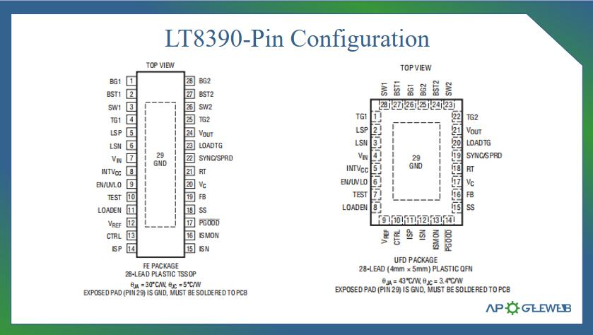 LT8390-Pin-Configuration
